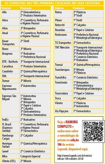 Prêmio_Metodologia