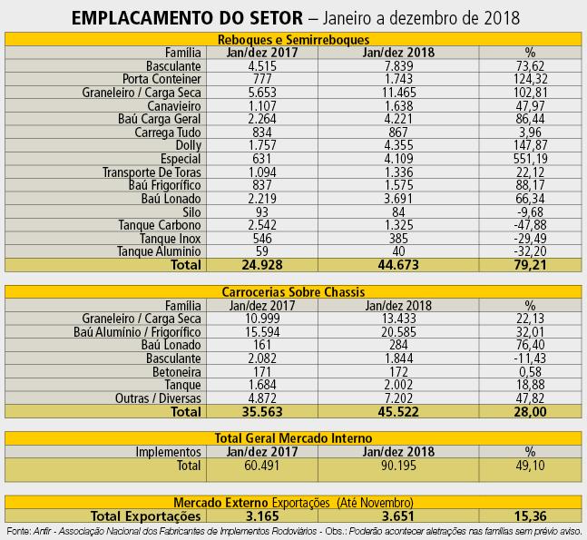 Tabela_54