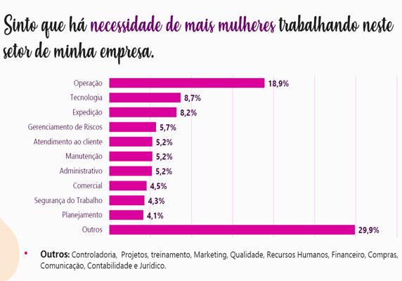 Tabela_mulheres_2