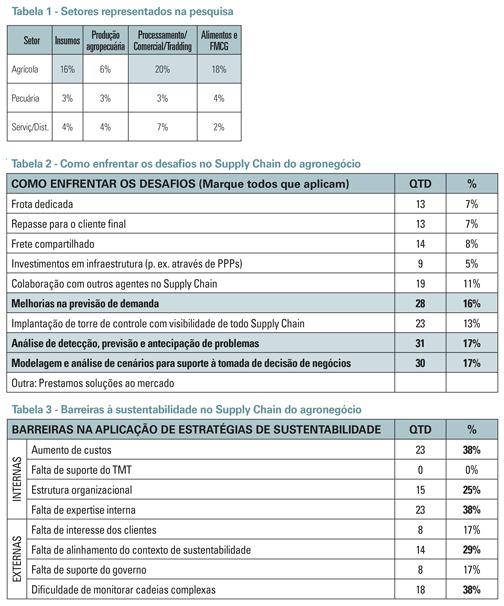 Tabela_pesquisa
